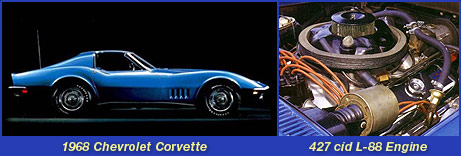 The Read for Corvette Speed-C3 Corvette 1968 to 1982 ...